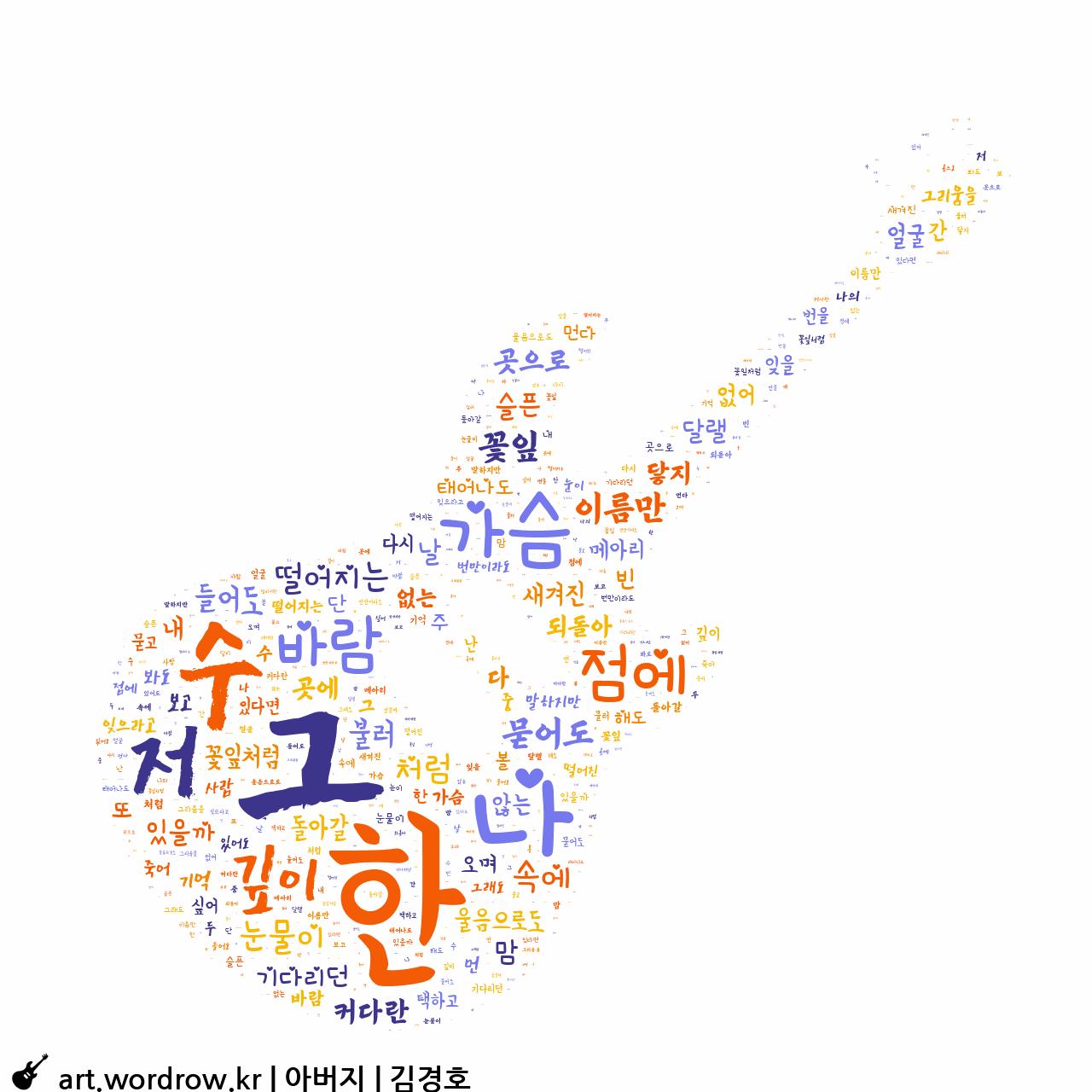 워드 아트: 아버지 [김경호]-53